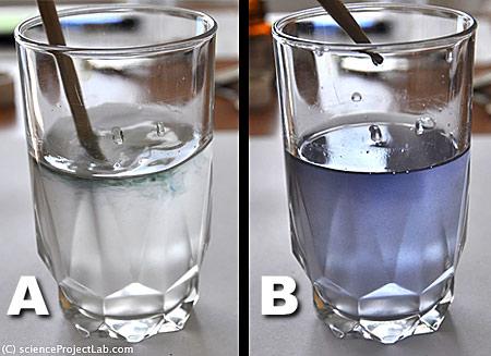 titration process